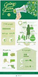 realtor.com go green infographic_FINAL